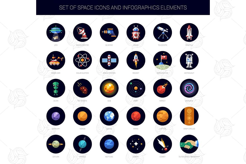 扁平科技宇宙图标